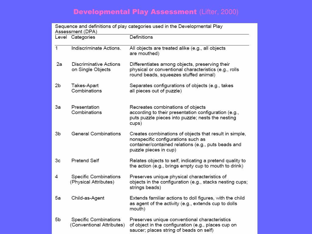 Developmental Play Assessment