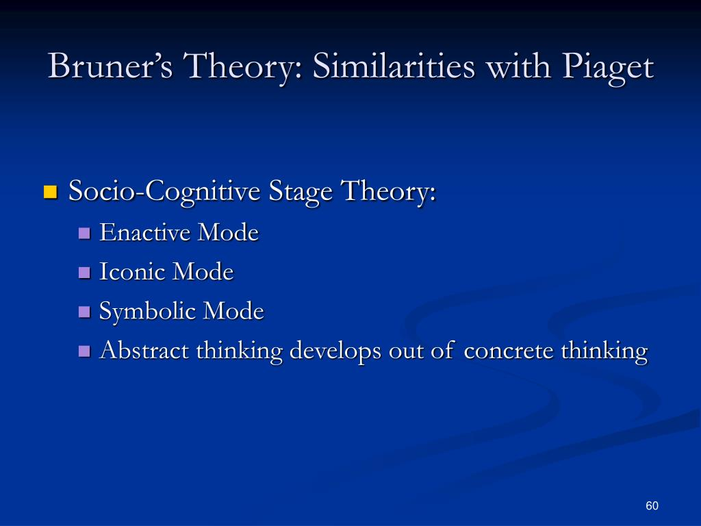 Bruner's Theory: Similarities with Piaget