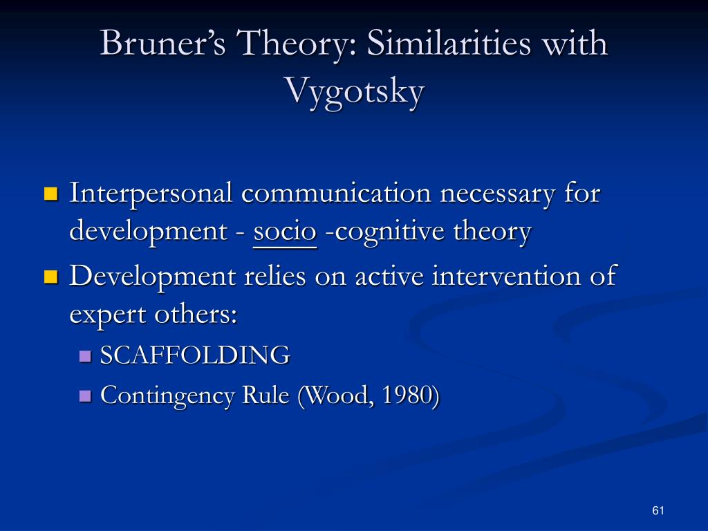 Bruner's Theory: Similarities with Vygotsky