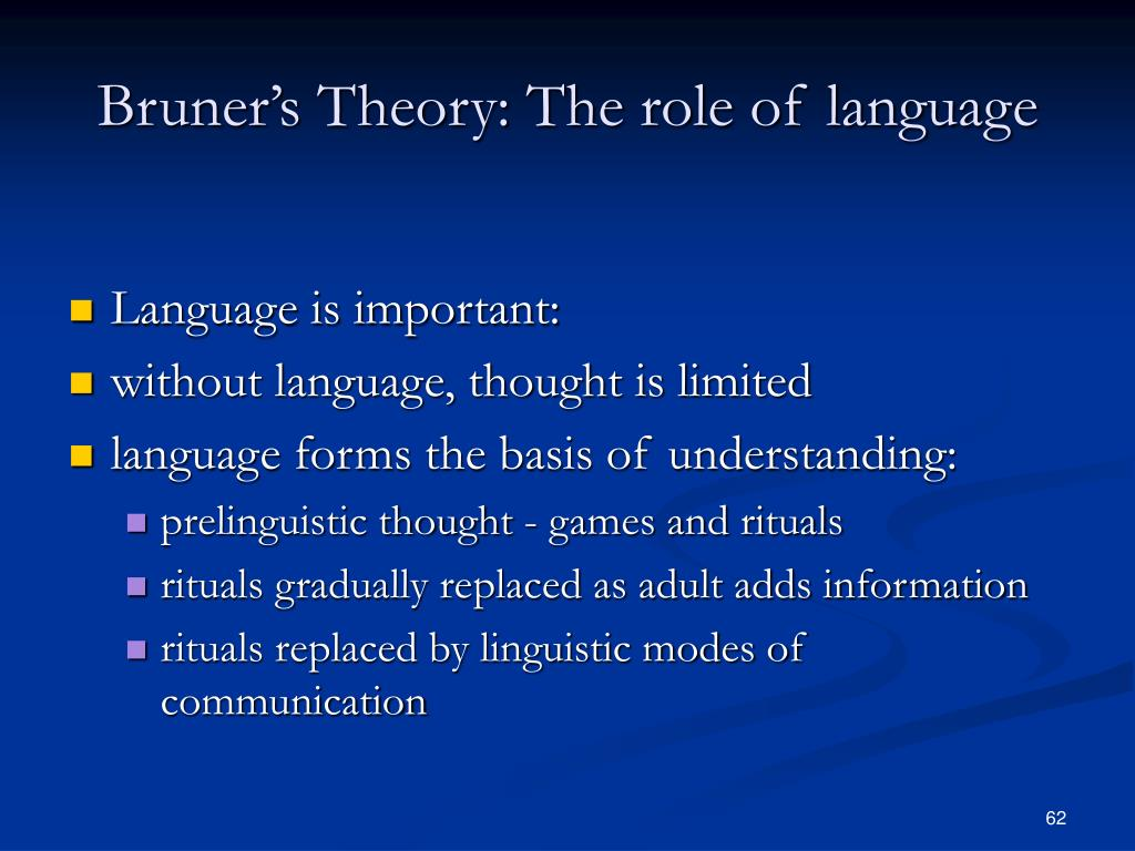 Bruner's Theory: The role of language