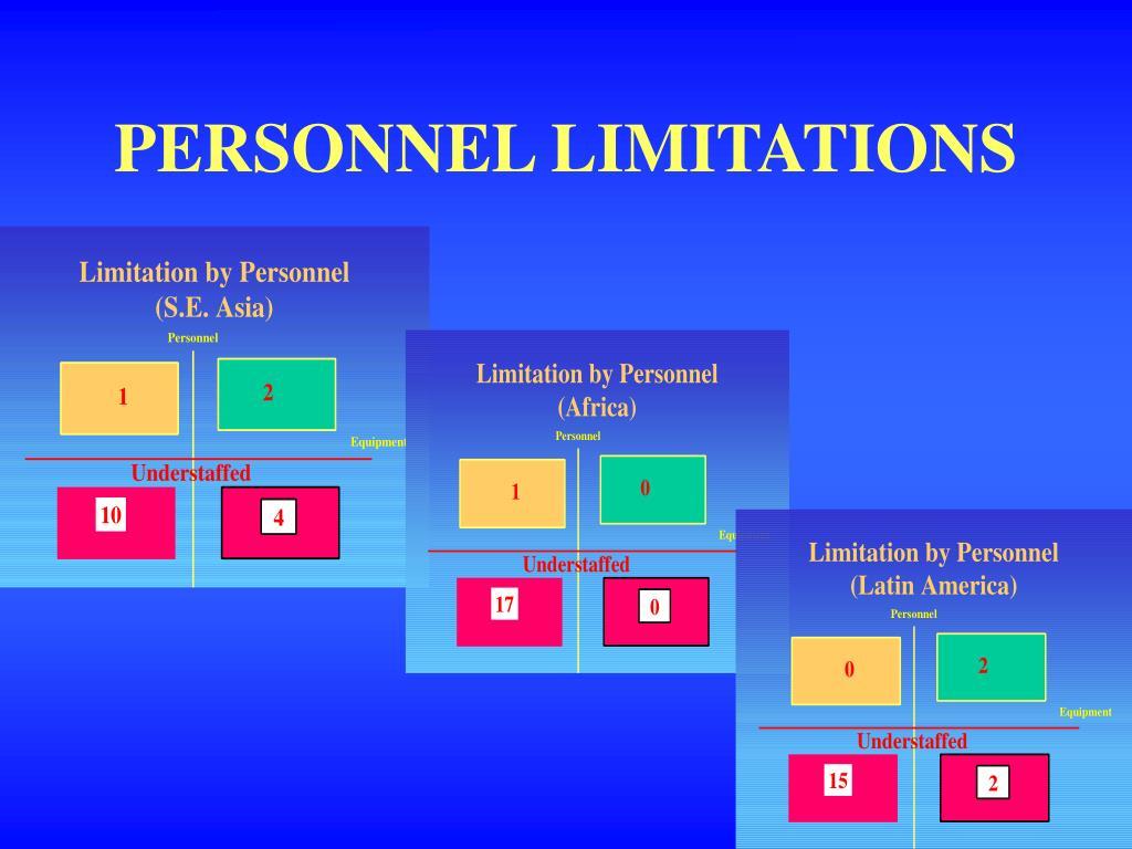 PERSONNEL LIMITATIONS