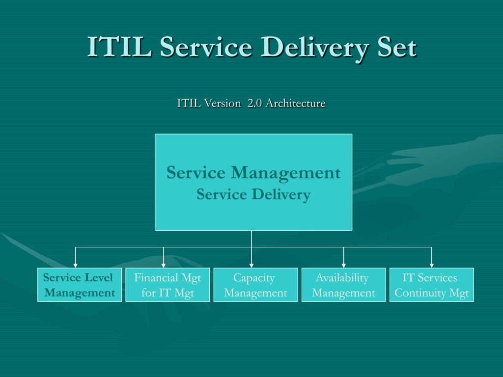 ITIL Service Delivery Set
