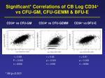 significant correlations of cb log cd34 vs cfu gm cfu gemm bfu e