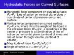 hydrostatic forces on curved surfaces21