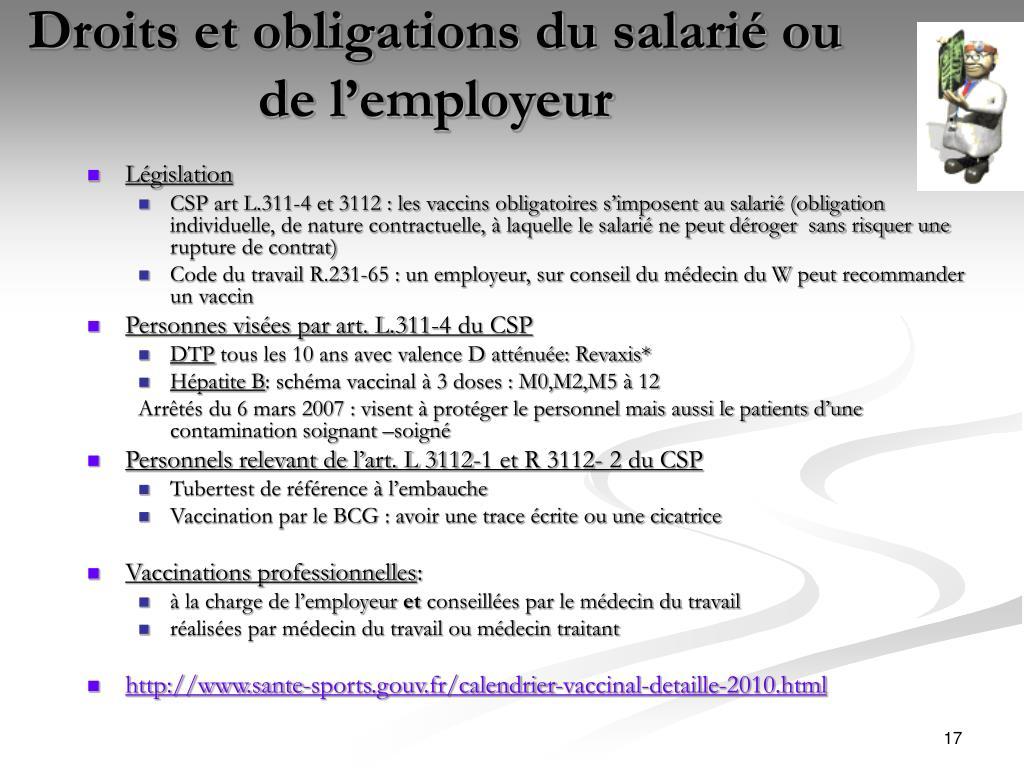 Droits et obligations du salarié ou de l'employeur