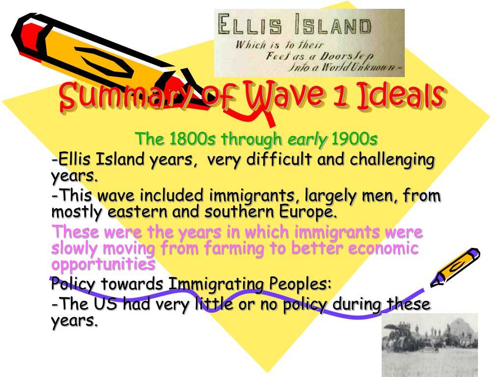 Summary of Wave 1 Ideals