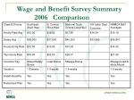 wage and benefit survey summary 2006 comparison