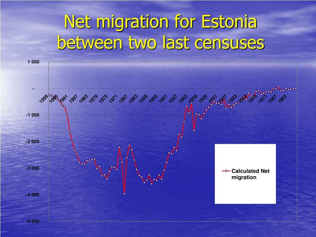 Net migration for Estonia