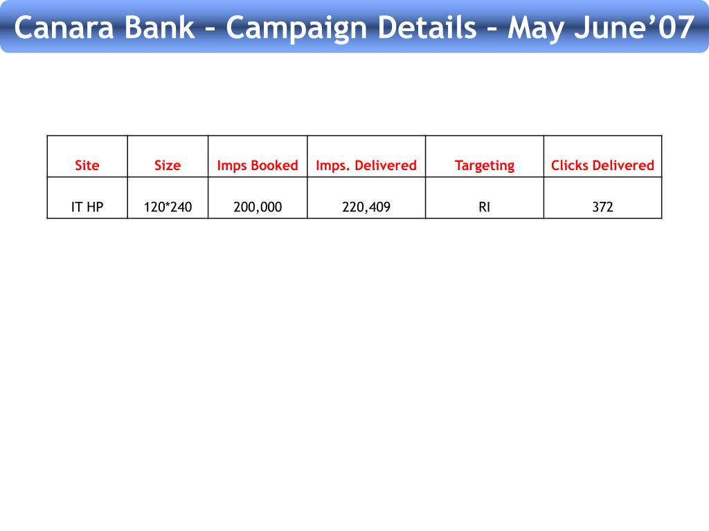 Canara Bank – Campaign Details – May June'07