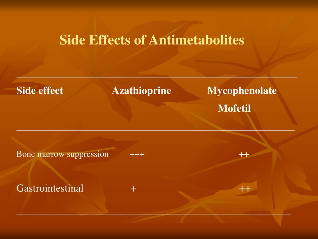 Side Effects of Antimetabolites