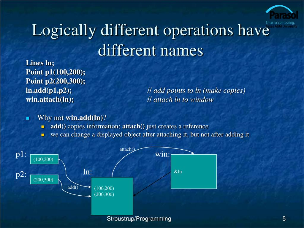 Logically different operations have