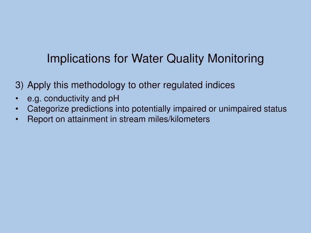 Implications for Water Quality Monitoring