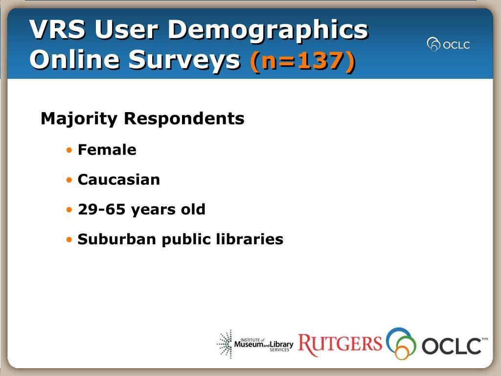 VRS User Demographics Online Surveys