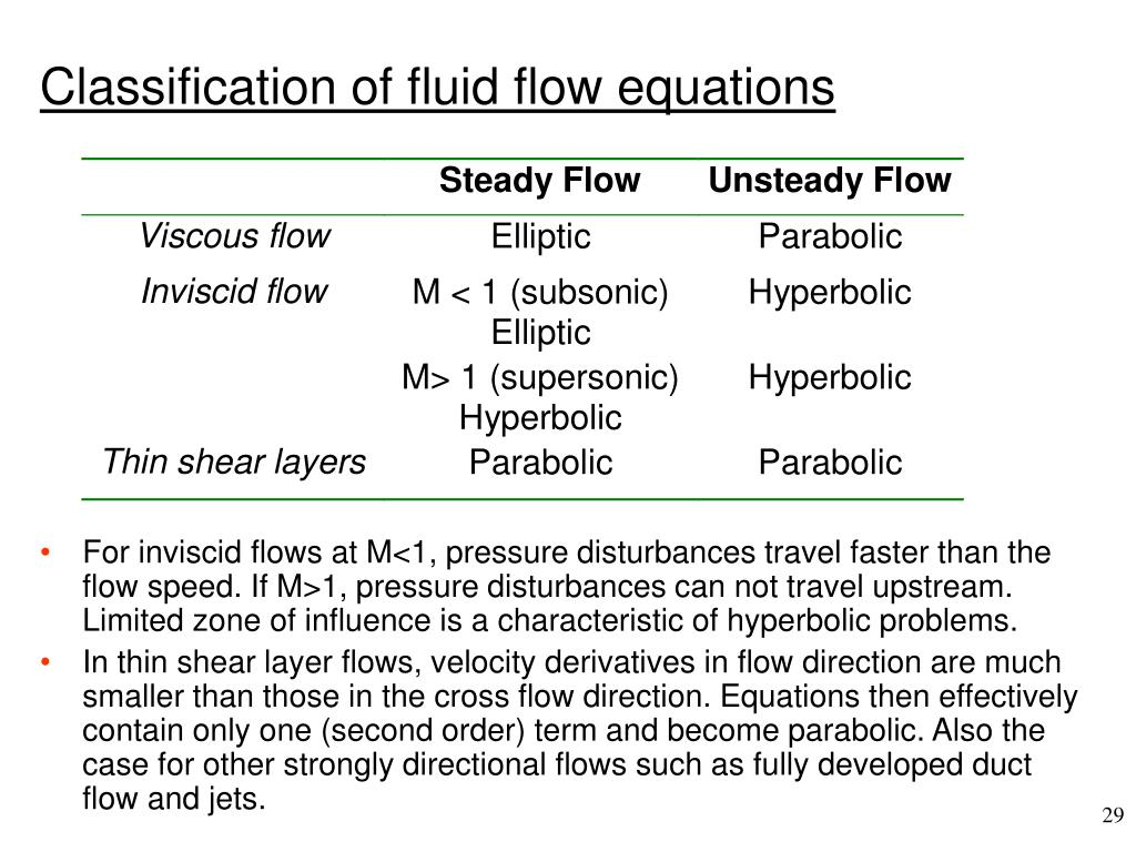 Classification of fluid flow equations