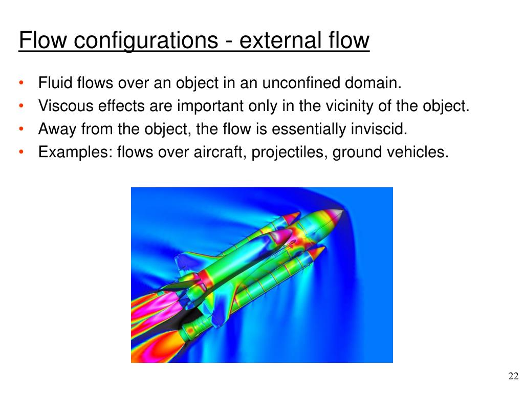 Flow configurations - external flow
