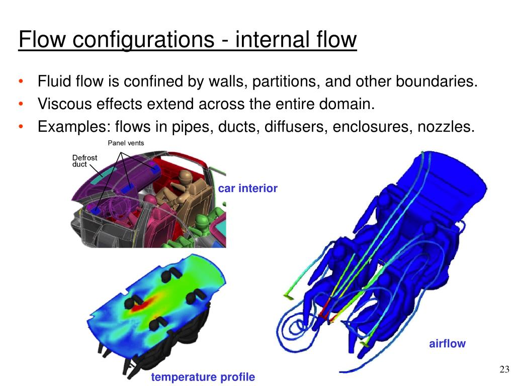 Flow configurations - internal flow