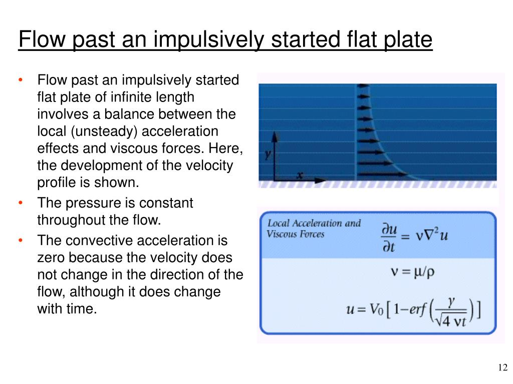Flow past an impulsively started flat plate of infinite length involves a balance between the local (unsteady) acceleration effects and viscous forces. Here, the development of the velocity profile is shown.