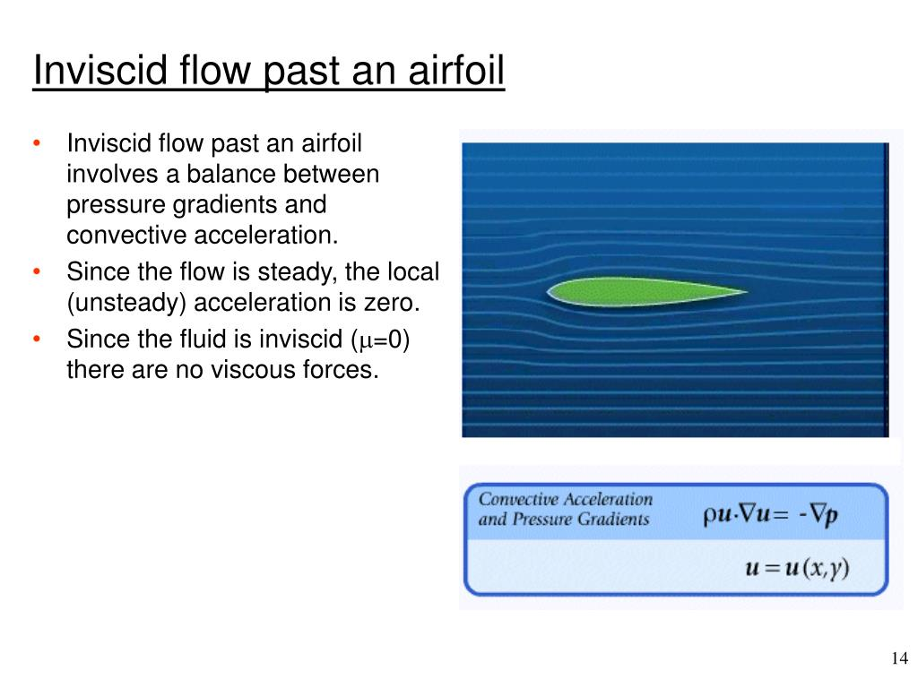 Inviscid flow past an airfoil involves a balance between pressure gradients and convective acceleration.