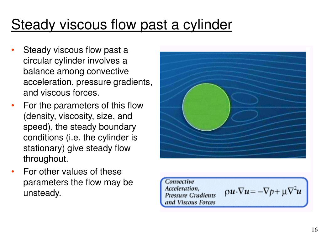 Steady viscous flow past a circular cylinder involves a balance among convective acceleration, pressure gradients, and viscous forces.