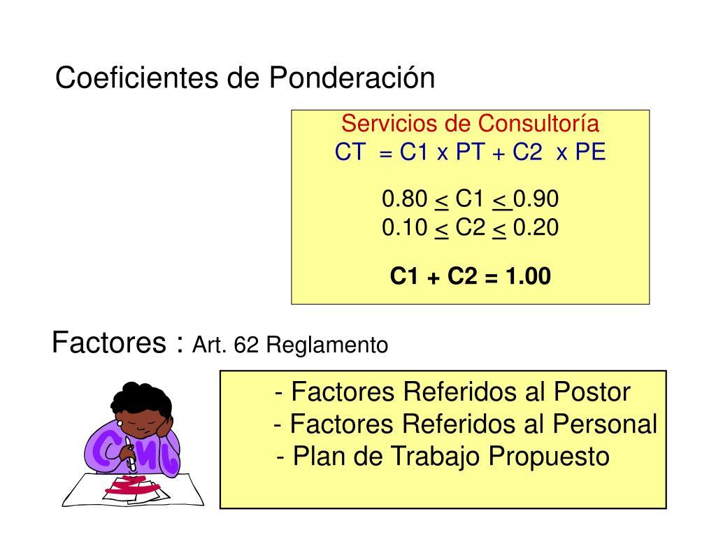Coeficientes de Ponderación