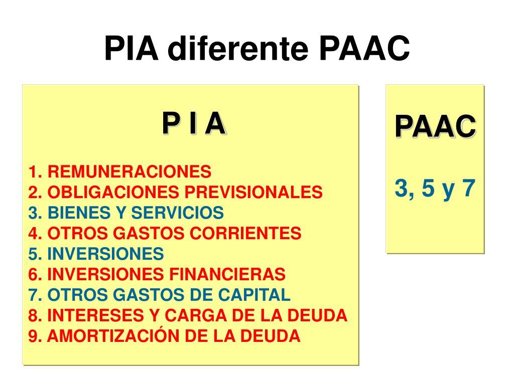 PIA diferente PAAC