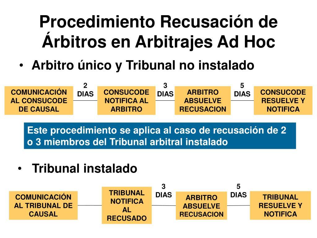 Procedimiento Recusación de Árbitros en Arbitrajes Ad Hoc