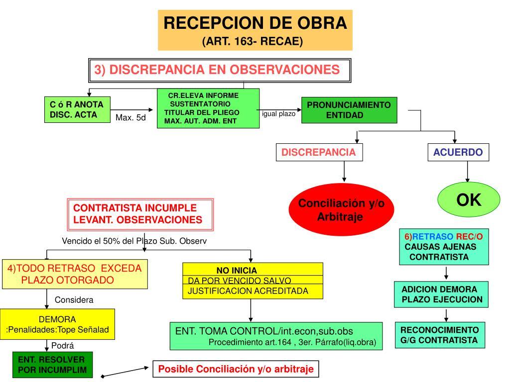 RECEPCION DE OBRA