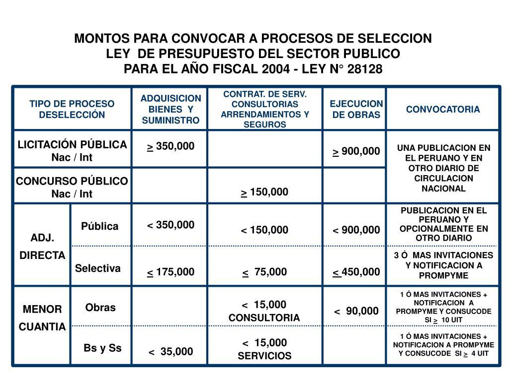 CONTRAT. DE SERV. CONSULTORIAS ARRENDAMIENTOS Y SEGUROS