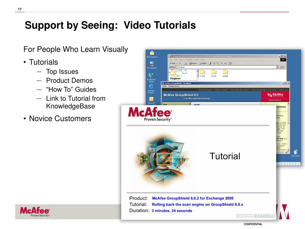 Support by Seeing:  Video Tutorials