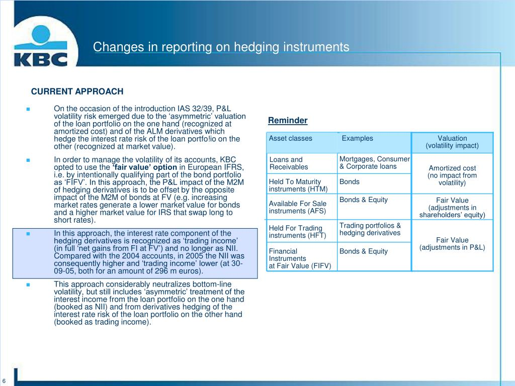 Changes in reporting on hedging instruments