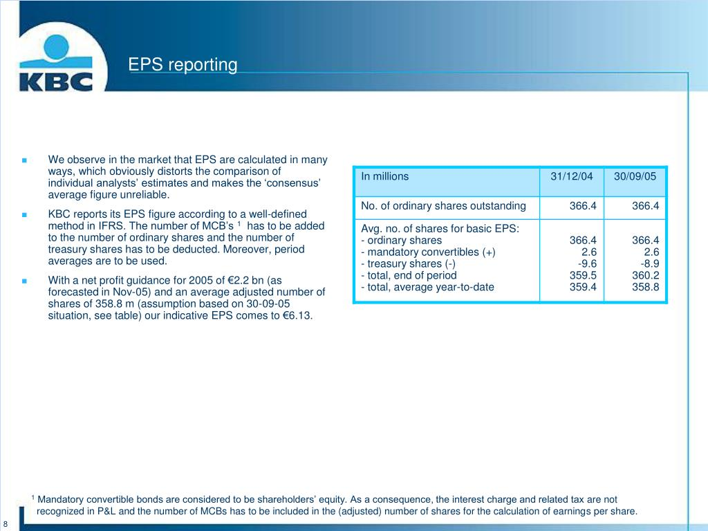 EPS reporting