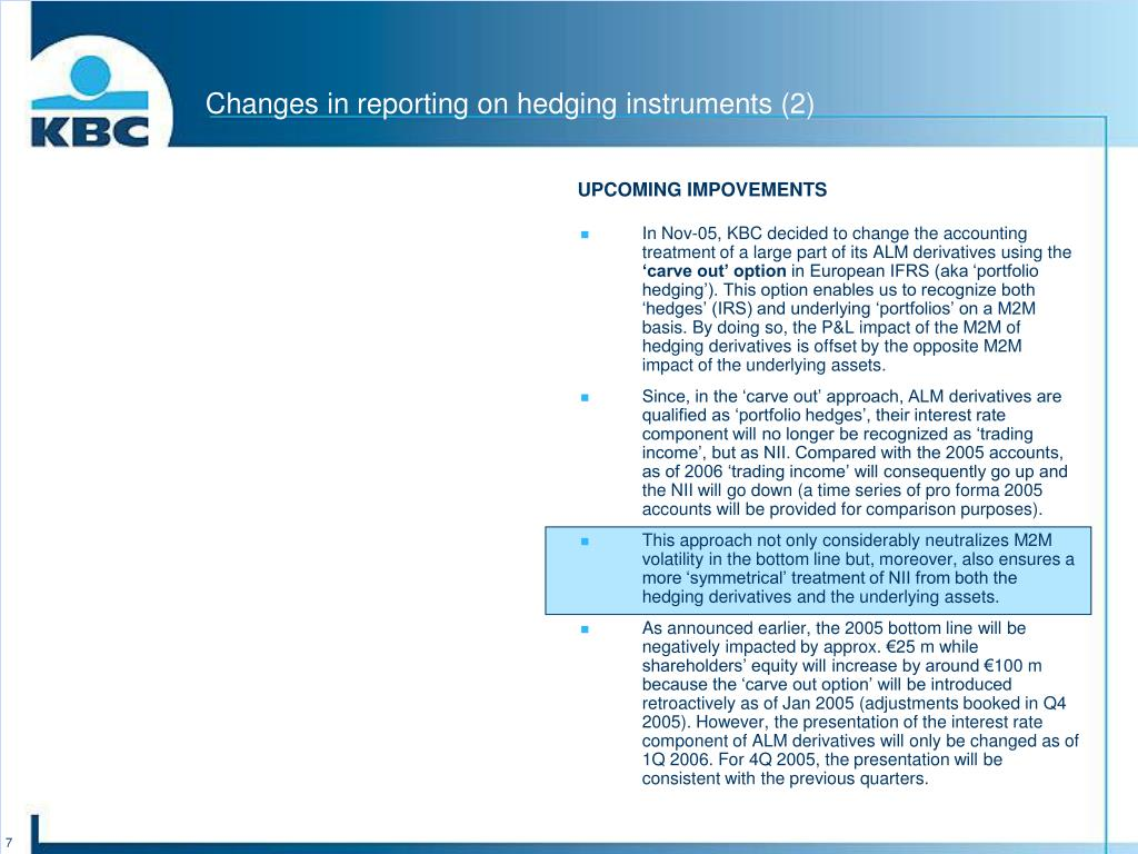 Changes in reporting on hedging instruments (2)
