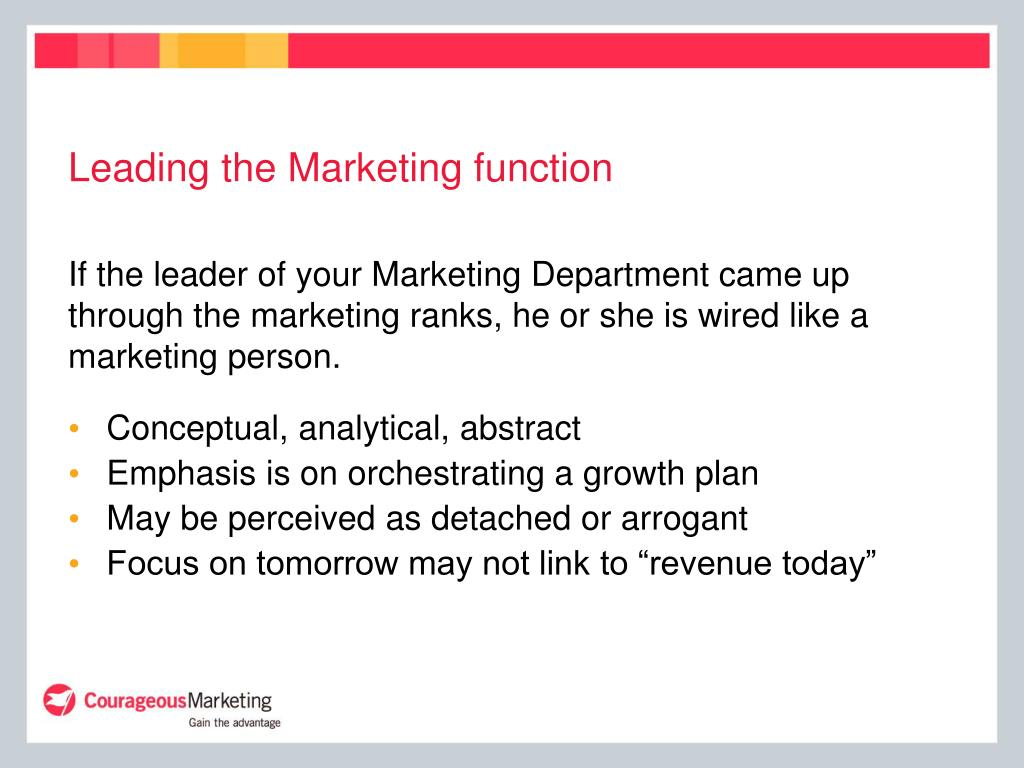 Leading the Marketing function
