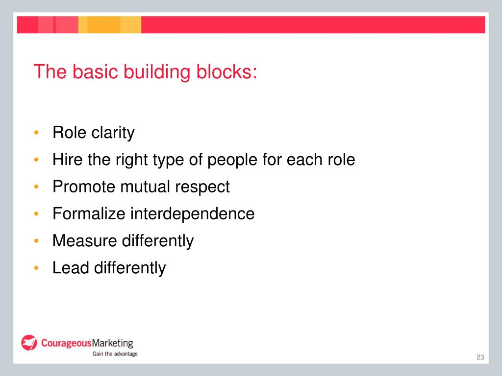 The basic building blocks:
