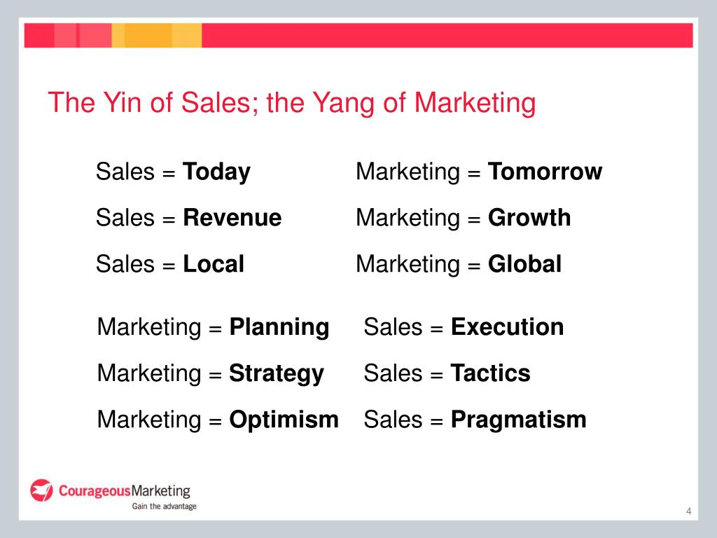 The Yin of Sales; the Yang of Marketing