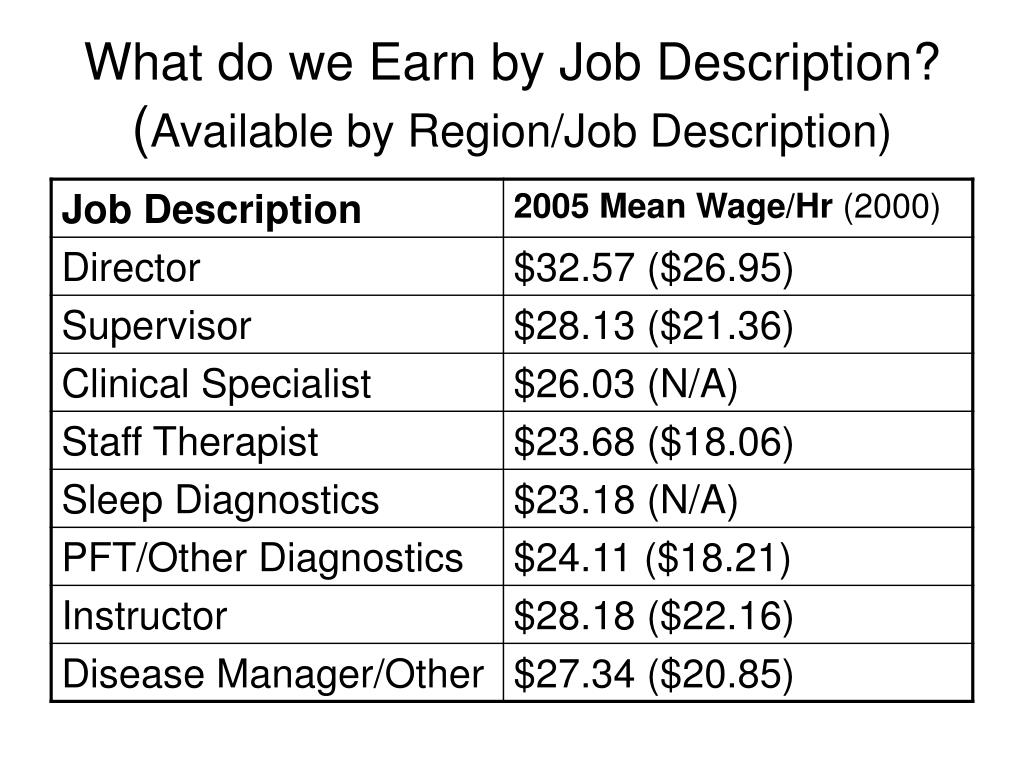 What do we Earn by Job Description?