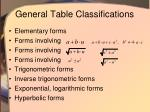 general table classifications