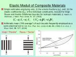 elastic moduli of composite materials