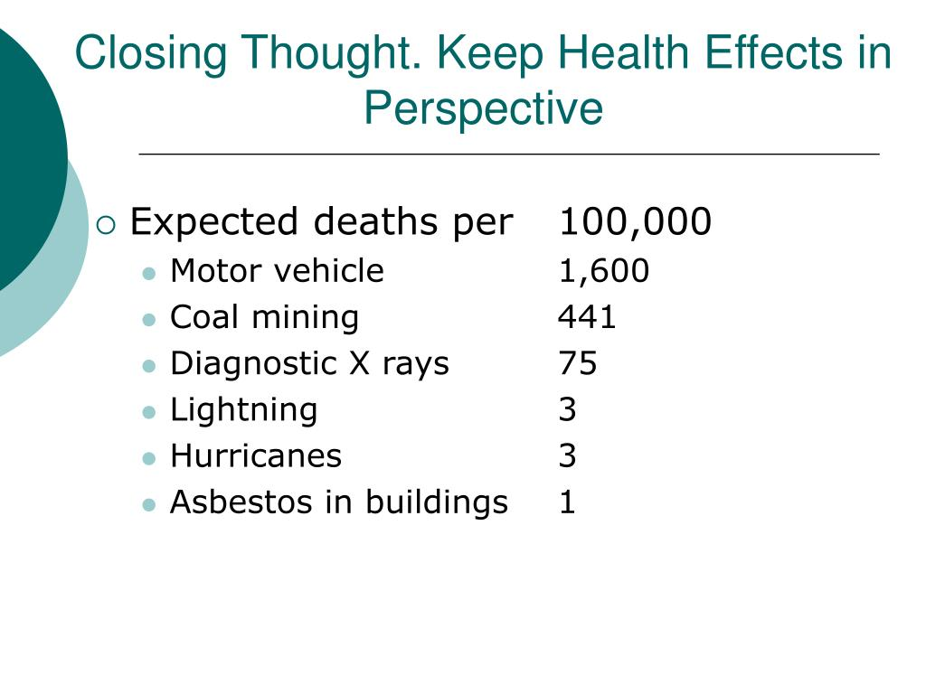 Closing Thought. Keep Health Effects in Perspective
