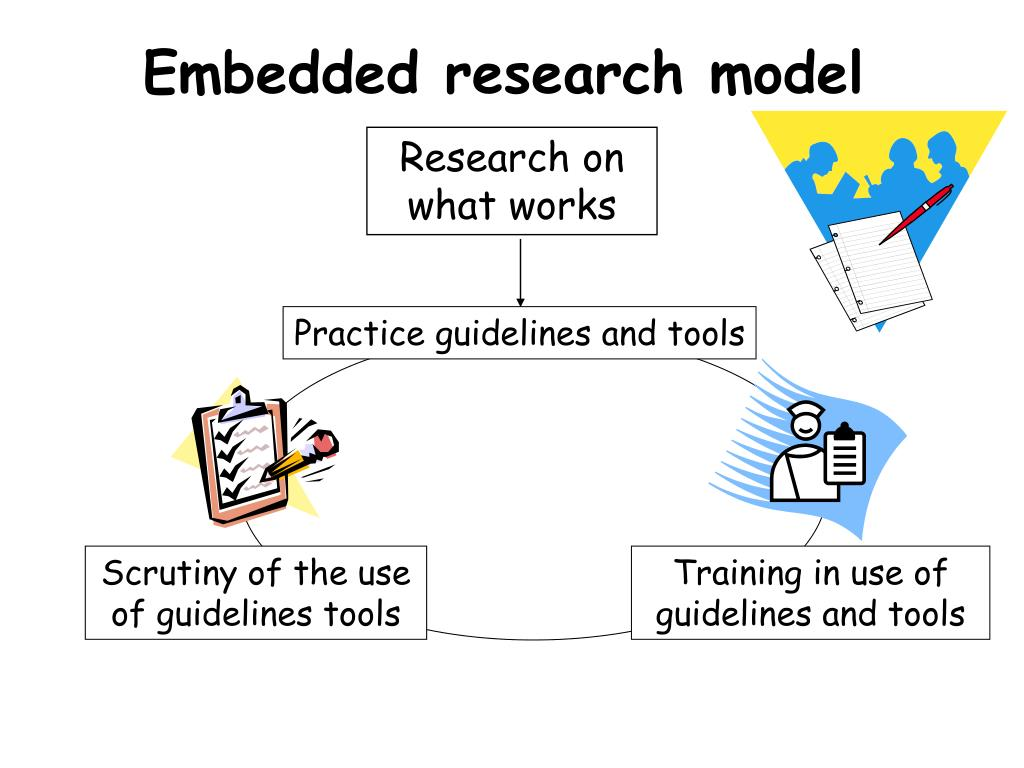 Embedded research model