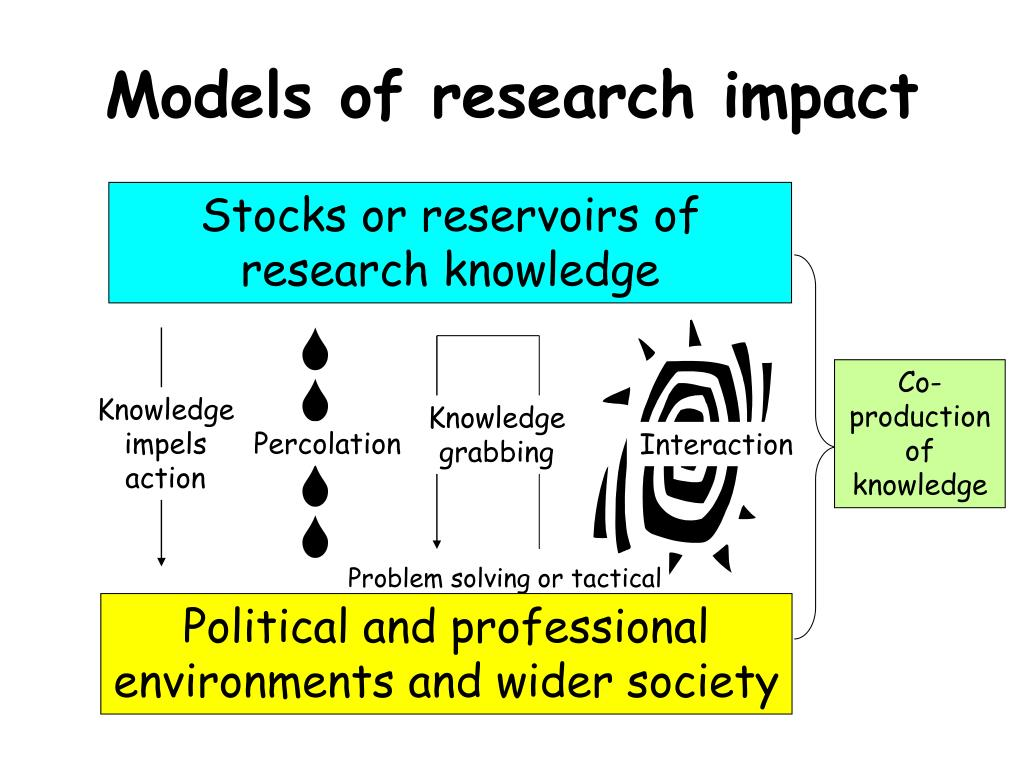 Co-production of knowledge