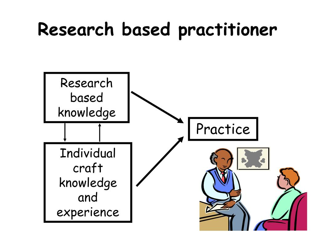Research based knowledge