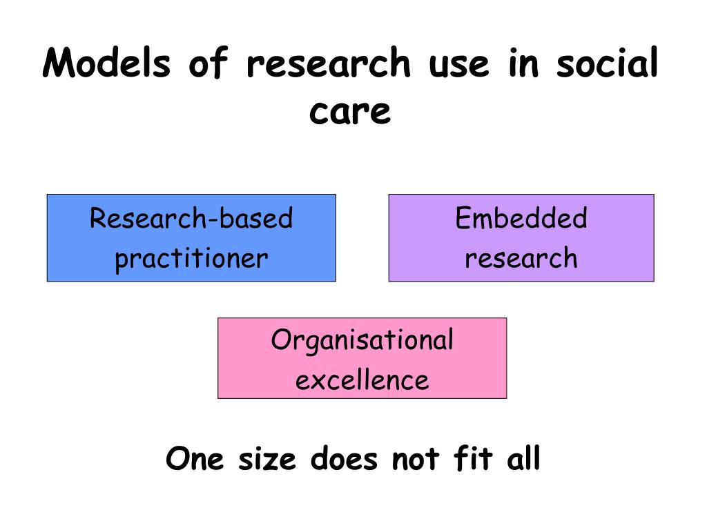 Models of research use in social care