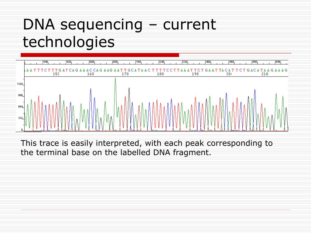 DNA sequencing – current technologies