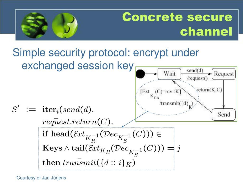 Concrete secure channel