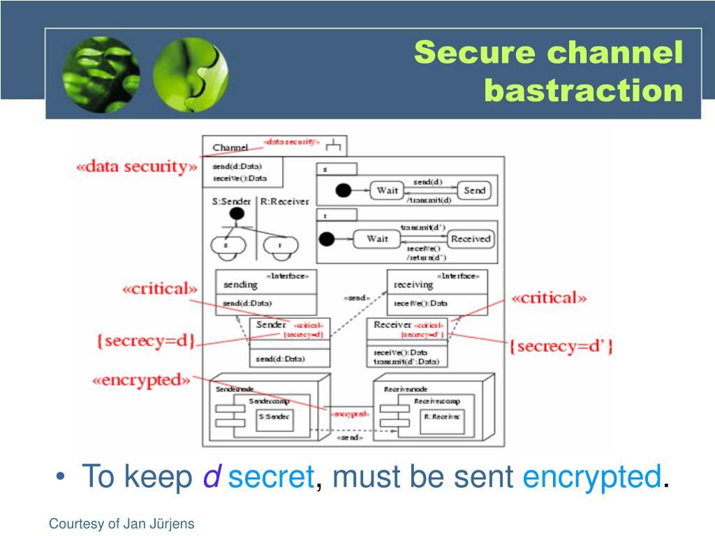 Secure channel bastraction