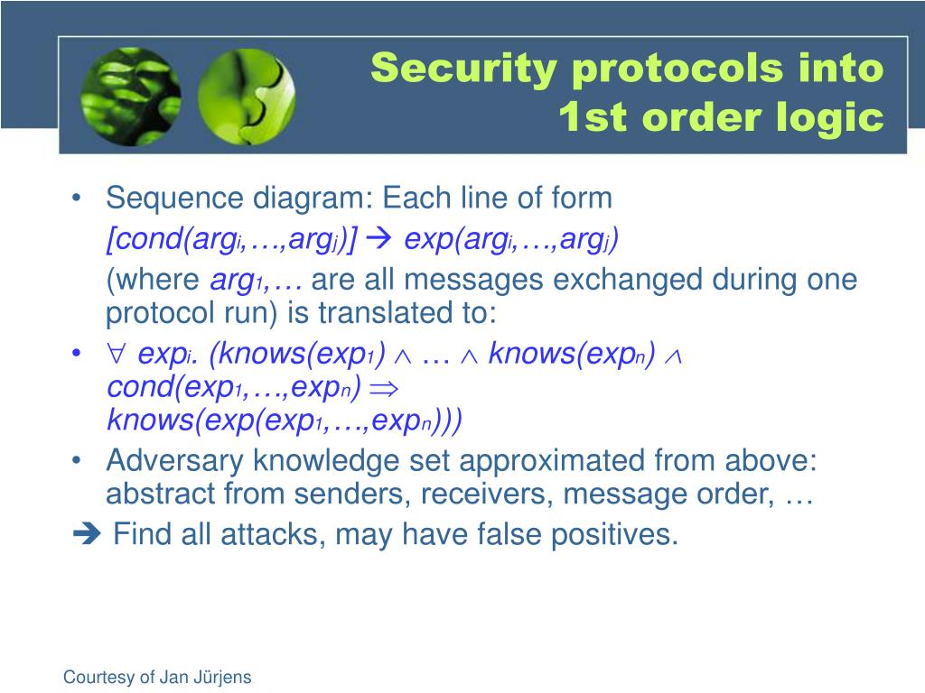 Security protocols into 1st order logic