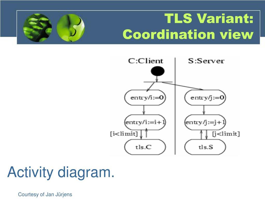TLS Variant: Co
