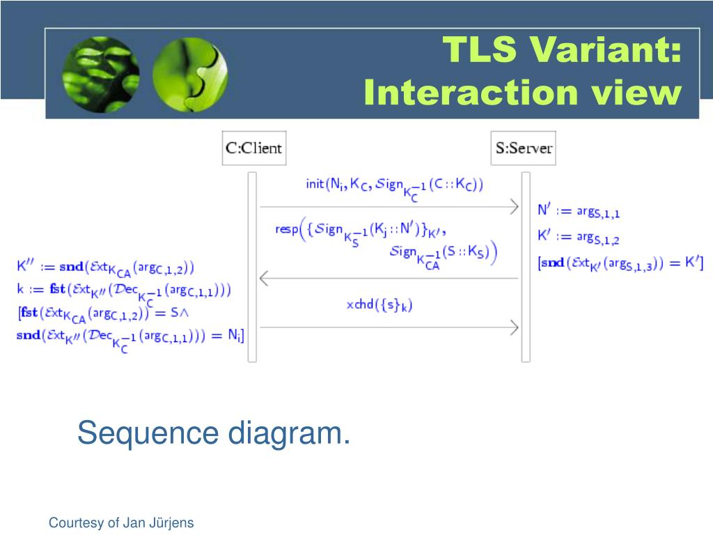 TLS Variant: Interaction
