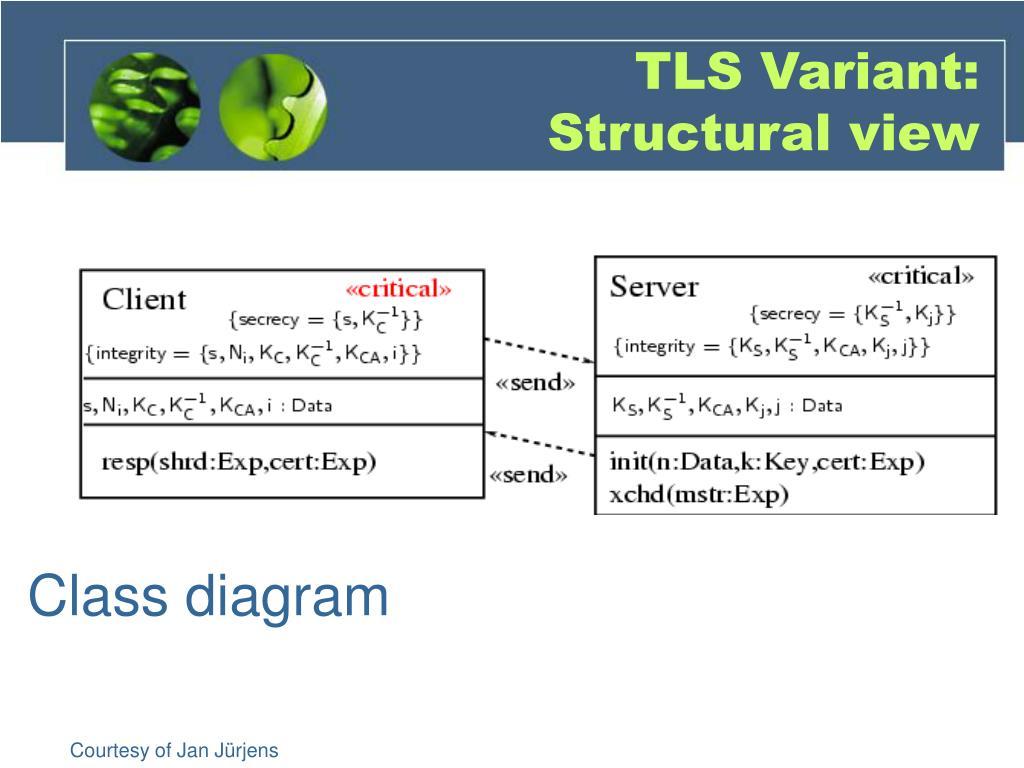 TLS Variant:
